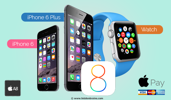 Apple iPhone 6, iPhone 6 Plus, Apple Watch and Apple Pay Banner