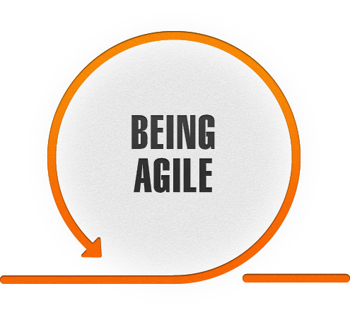 Being Agile Banner