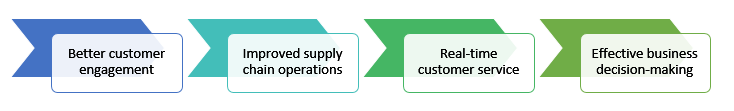 Mobility Solution Processes Banner