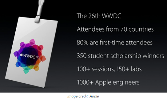 wwdc2015-launches