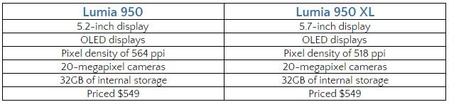 lumia-950-950xl-table-image