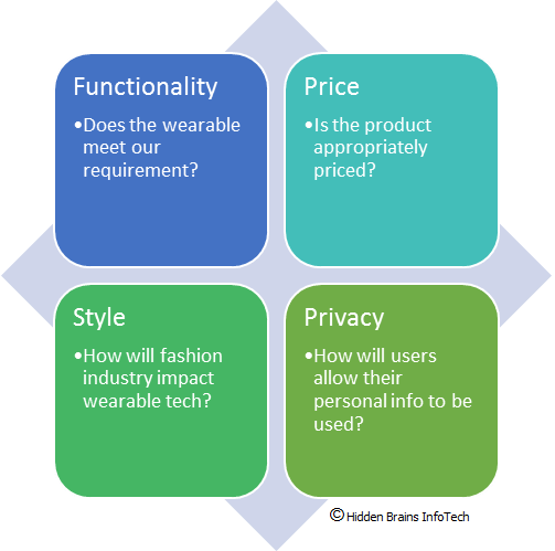 Key Issues Wearable Technology