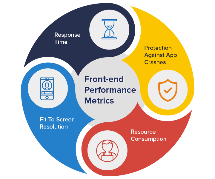 Front-end-Performance-Metrics