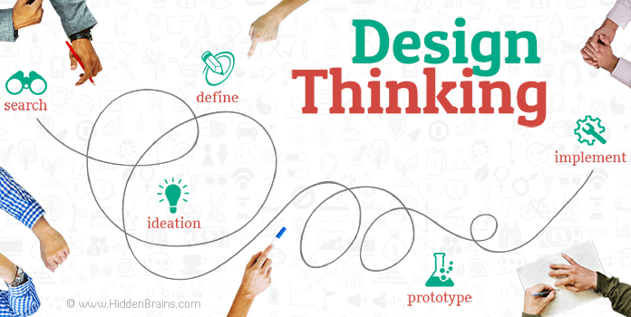 How Does Design Thinking Help To Increase ROI Hidden Brains Blog - Design thinking website