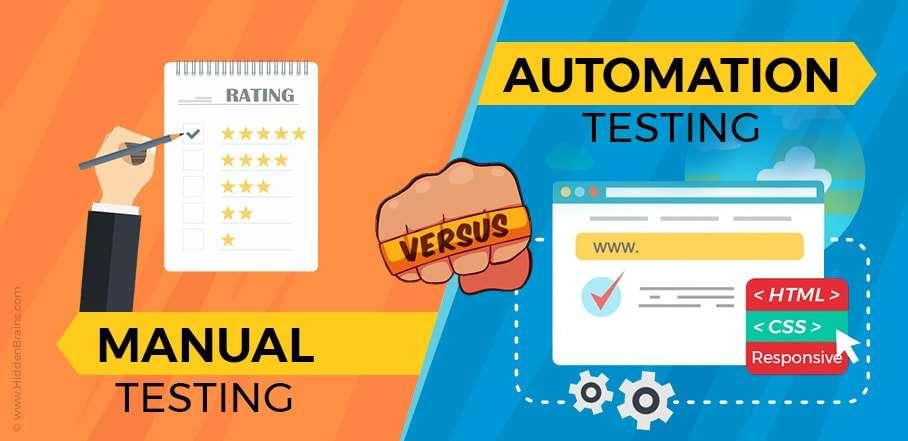 test case in manual testing
