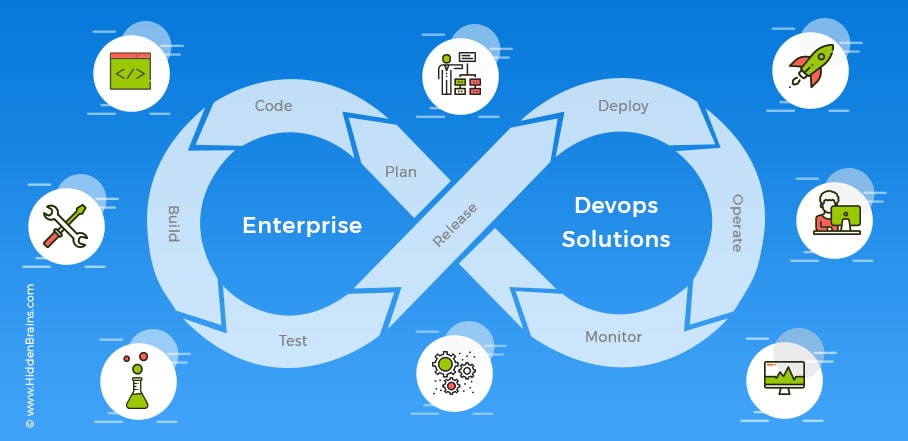 DEVOPS SOLUTIONS & SERVICES