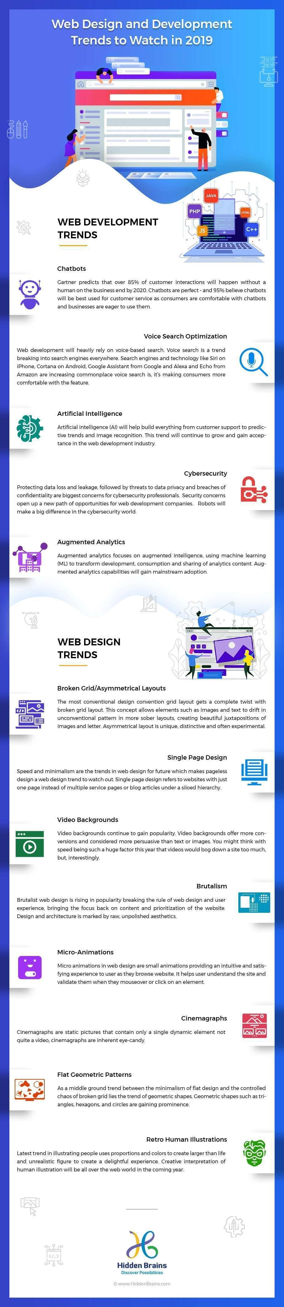 latest web development trends