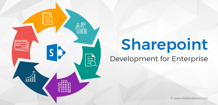 SharePoint Development Features