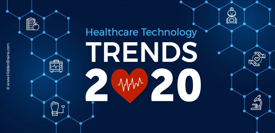healthcare technology trends 2020