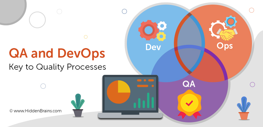 what is the role of qa in devops