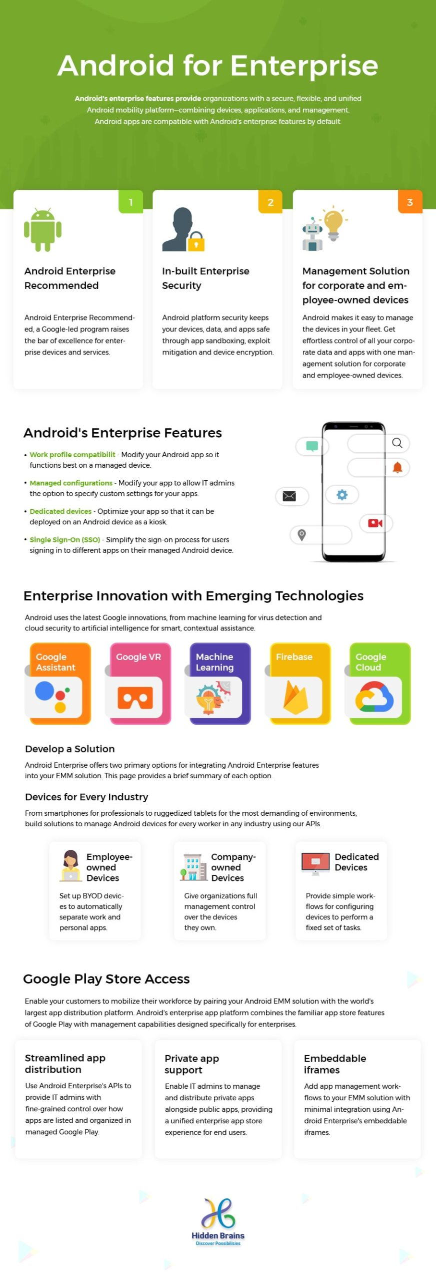 Android Enterprise Use Cases And Features