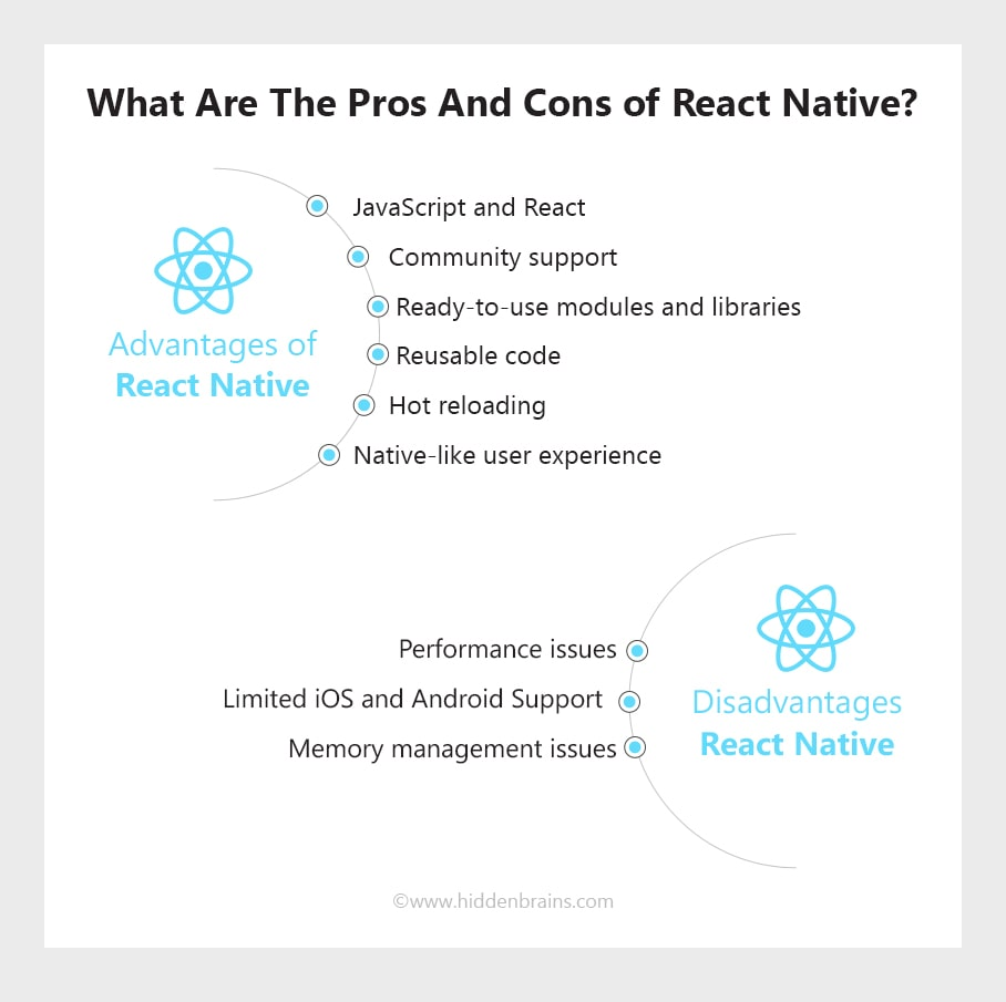 Pros and Cons of React Native