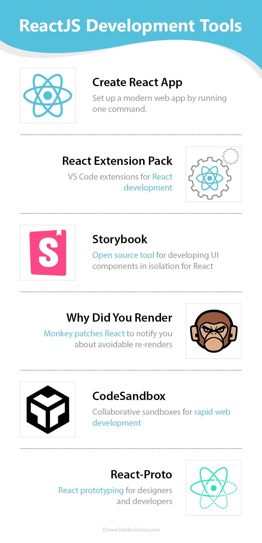 Infographics ReactJS Development Tools
