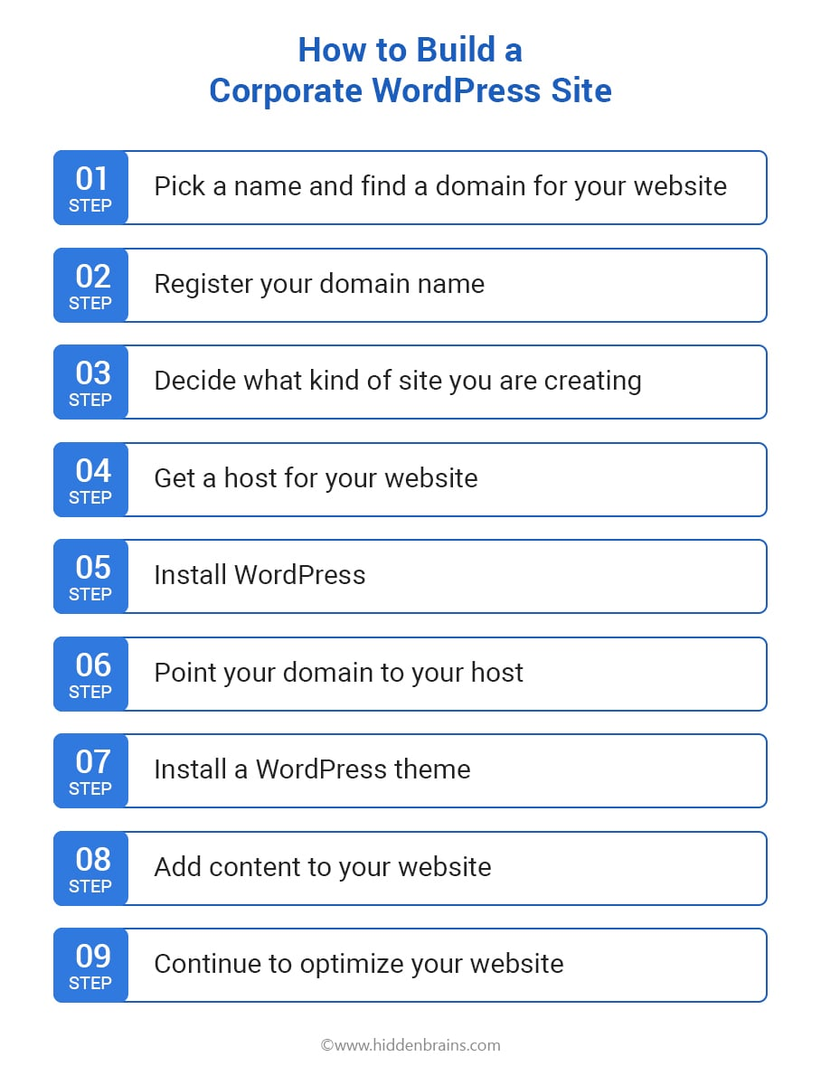 How to Build a Corporate WordPress Site