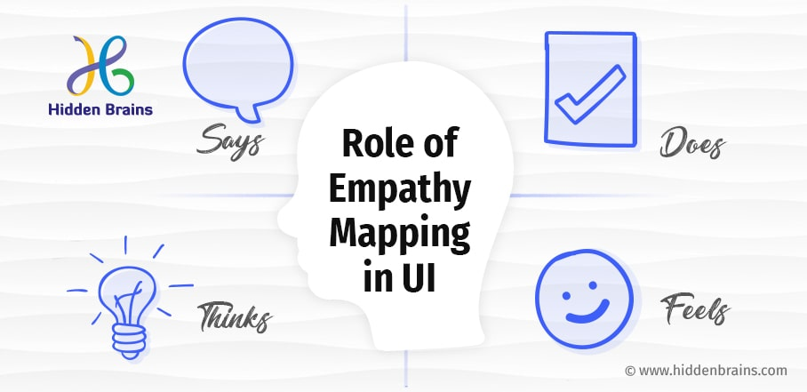 Importance of Empathy Maps in Design Thinking