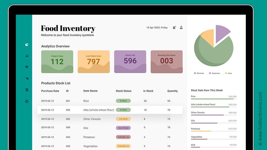 Restaurant Food Inventory App