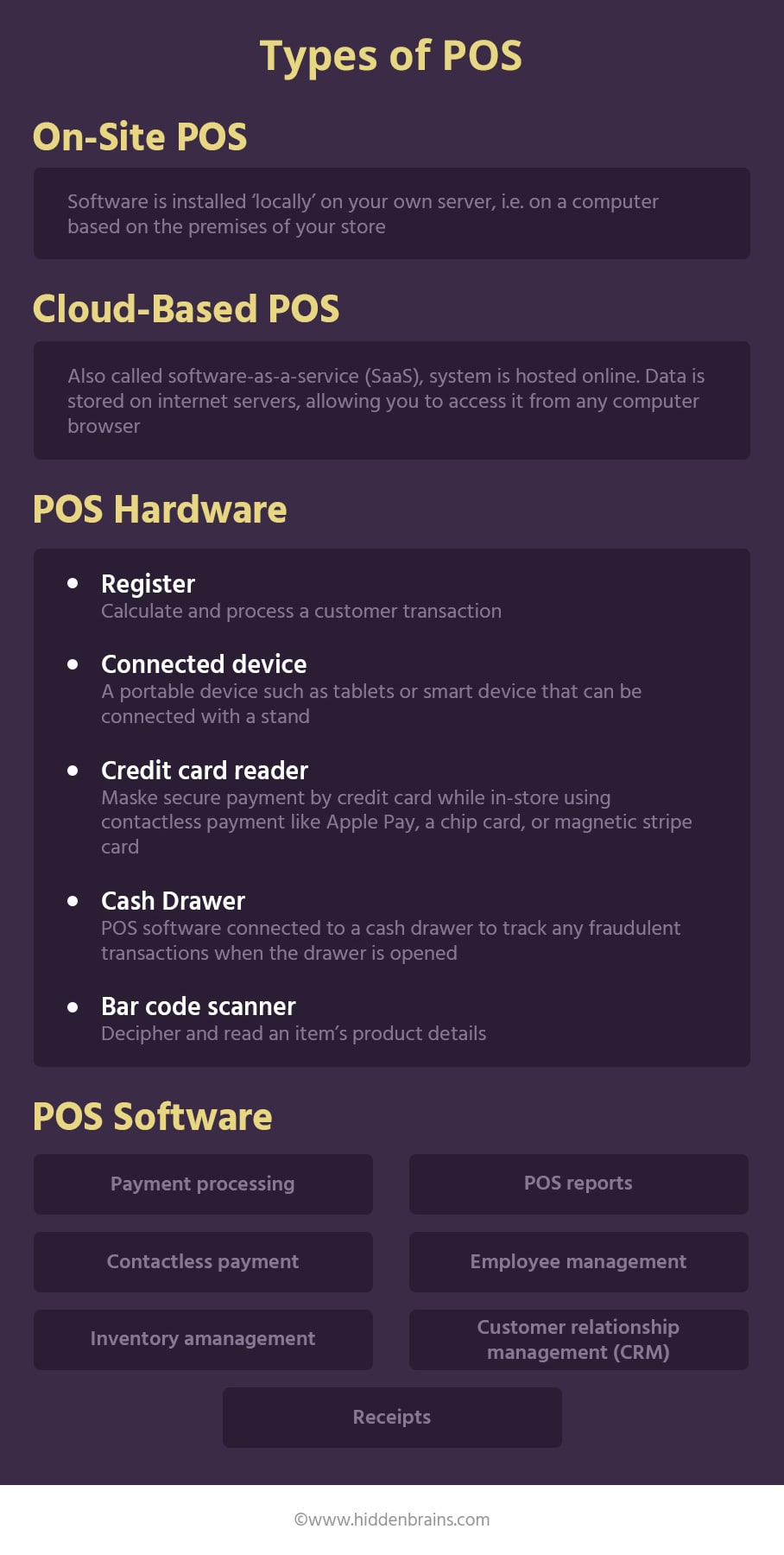 Types of POS Software