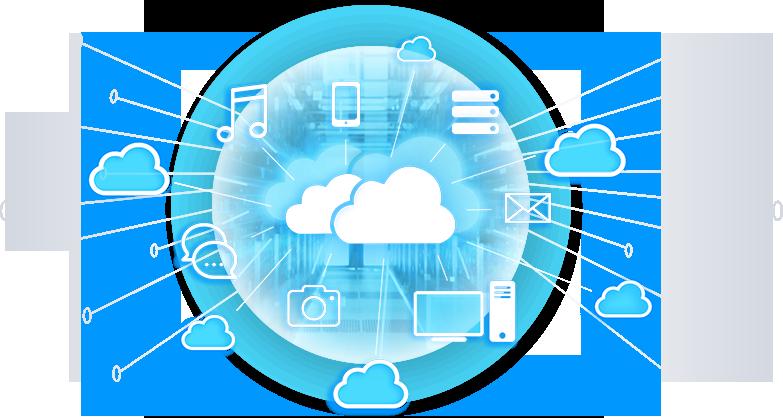 Cloud - DevOps Development Services in India